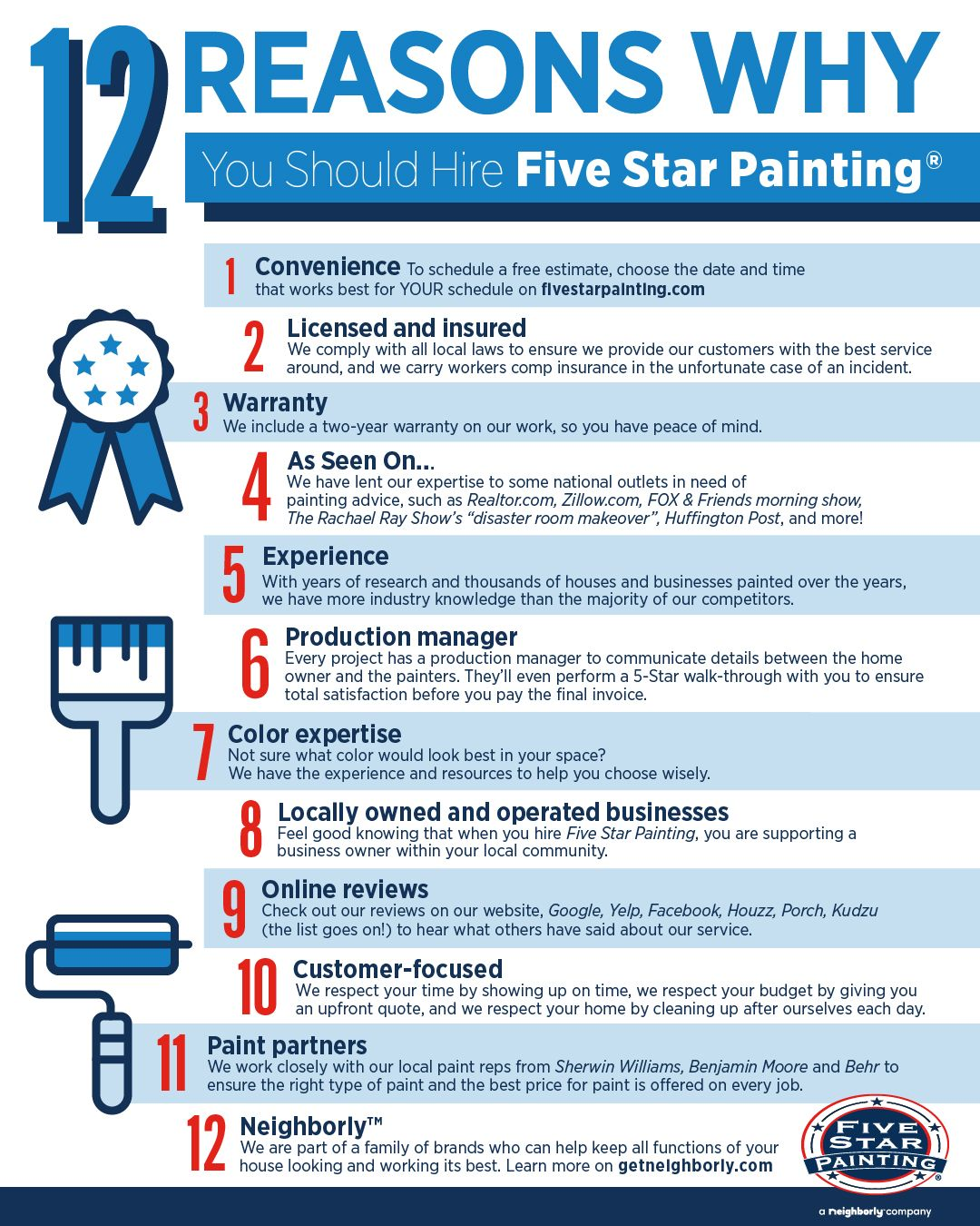 12 Reasons Why You Should Hire Five Star Painting Star Painting