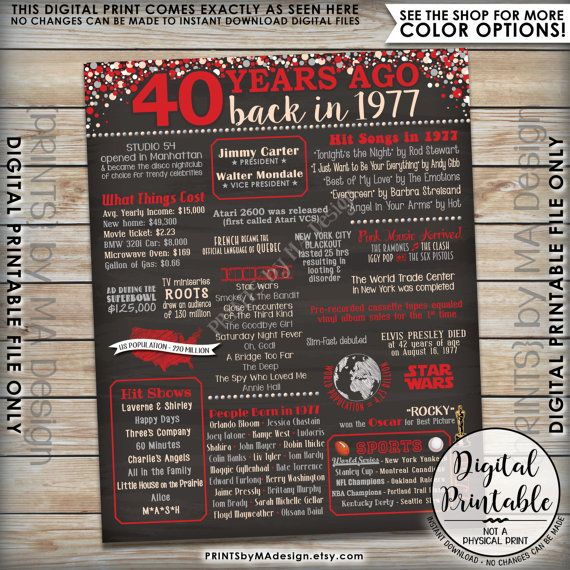 40th Wedding Anniversary Quotes: 1977 Poster 40 Years Ago Flashback 1977 Door
