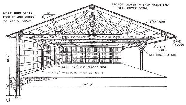 Pole barn parts google search pole barn pinterest for How to build a pole barn plans for free