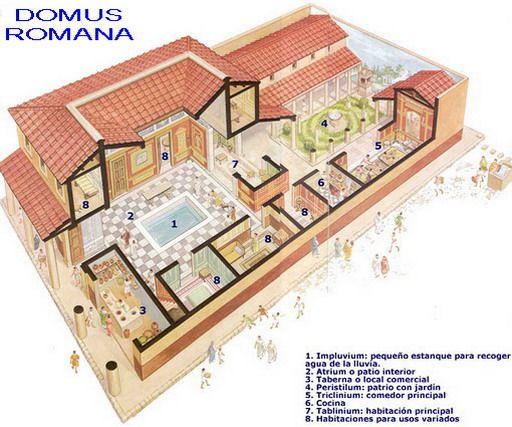 Pin de gracia molina caba en casa romana pinterest - Planos de casas con patio interior ...