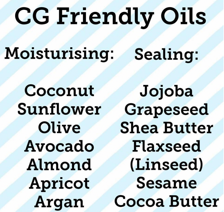 Hair Growth Supplement} and Curly Girl friendly oils: moisturizing vs. sealing #curlygirlmethod
