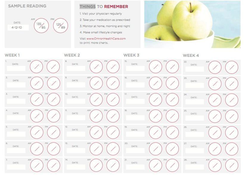 keep track of blood pressure