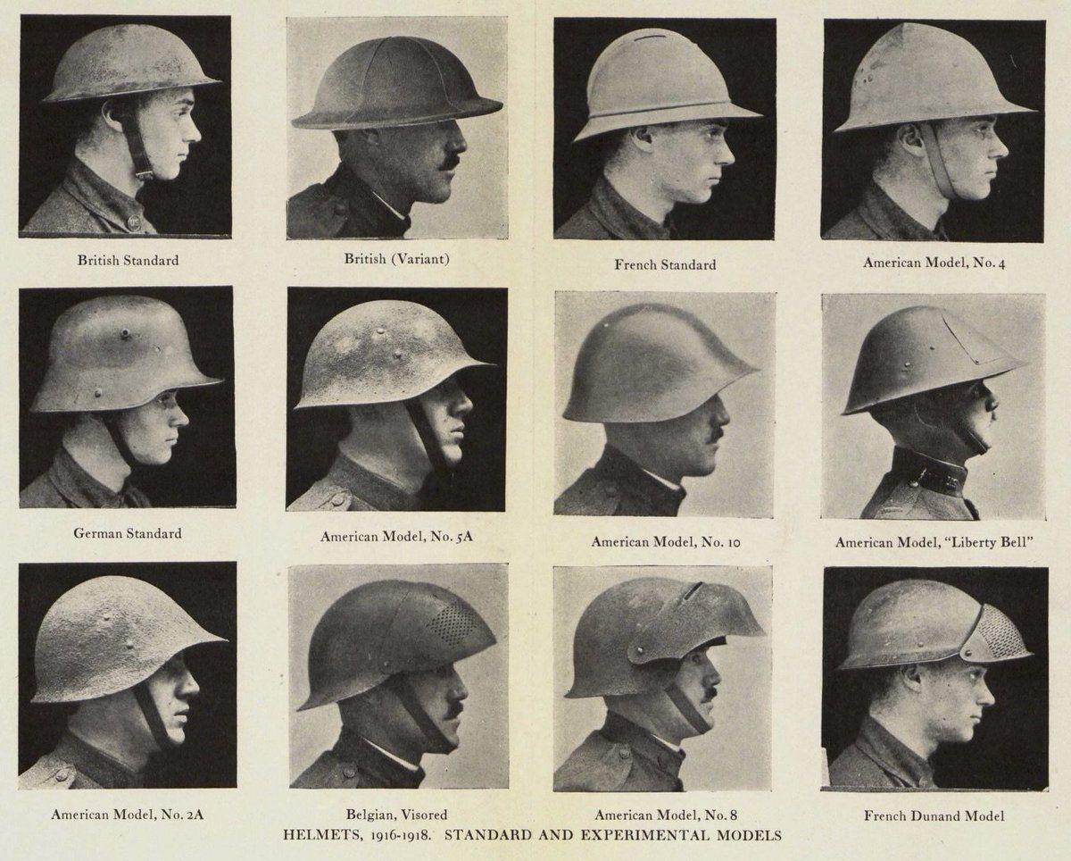 Experimental Helmets Ww1 World War First World History War