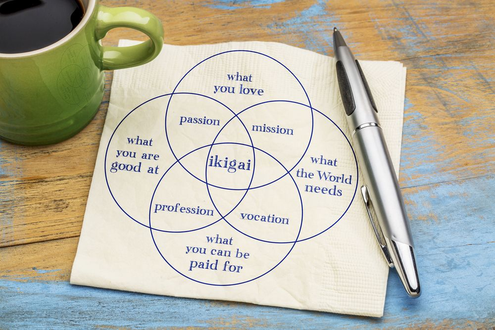 What's your ikigai? Lifestyle manifesto breaks down life's