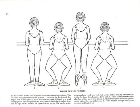 3 factors to consider before enrolling in class dancing learning and dance class