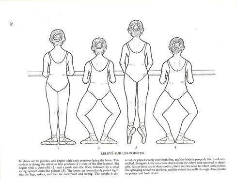 Relevé sur les pointes | Dance Education- Best Job in the World ...