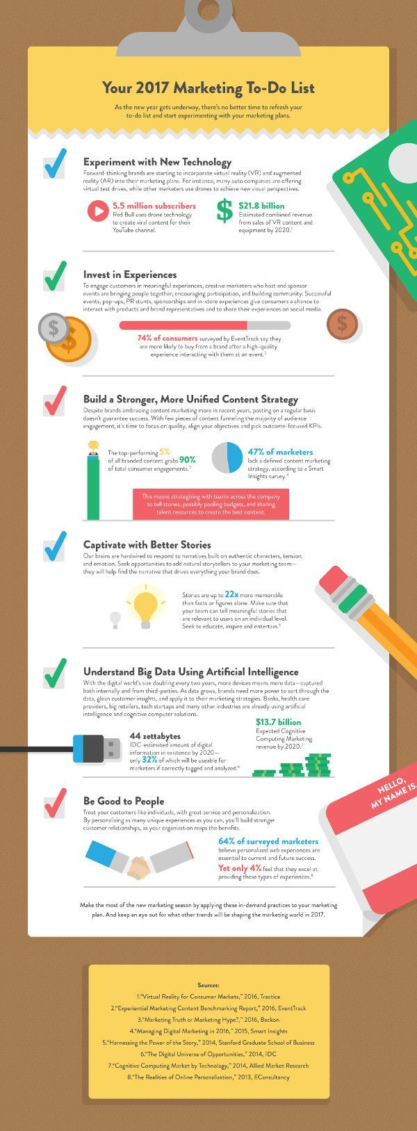 Your 2017 Marketing To-Do List [Infographic] | Digital