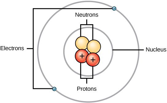 Calculate the number of electrons constituting one coulomb of charge