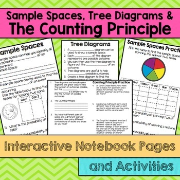 Sample Space Tree Diagrams And The Counting Principle Tree