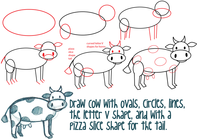 big guide to drawing cartoon cows with basic shapes for kids how to draw step by step drawing tutorials