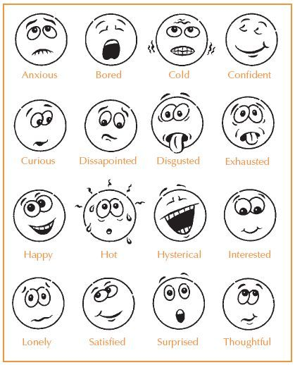 Feeling Faces Printables EasyWokandBBQnl is een onderdeel van - feeling chart