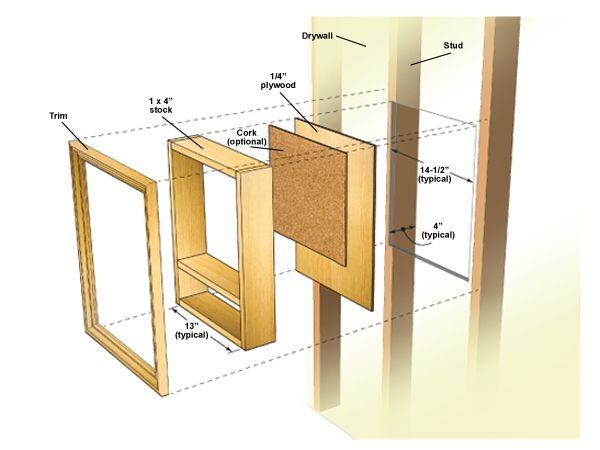 Build a Simple Wall Niche - Handyman Club - Scout | Nifty ideas ...