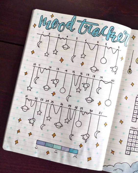 Photo of 20 Bullet Journal Ideas and Layouts #Layouts #Bullet #and