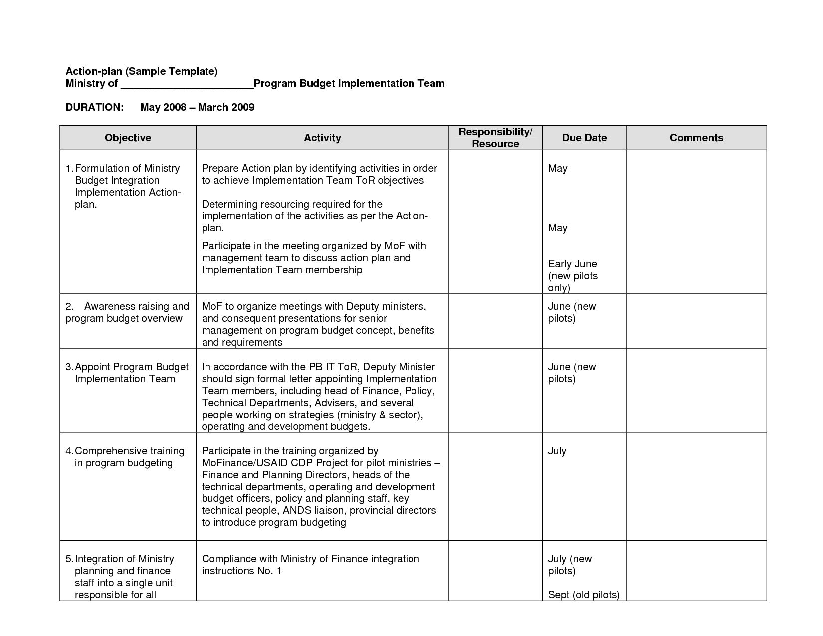The extraordinary Action Plan (Sample Template