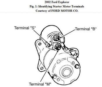 192750 Starter02explorerfig01 1 Jpg 350 300 Ford Motor Starter Motor Ford Explorer