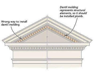 Dentil molding on a gable  plumb or square    Fine Homebuilding Question    AnswerDentil molding on a gable  plumb or square    Fine Homebuilding  . Exterior Dentil Molding Sale. Home Design Ideas