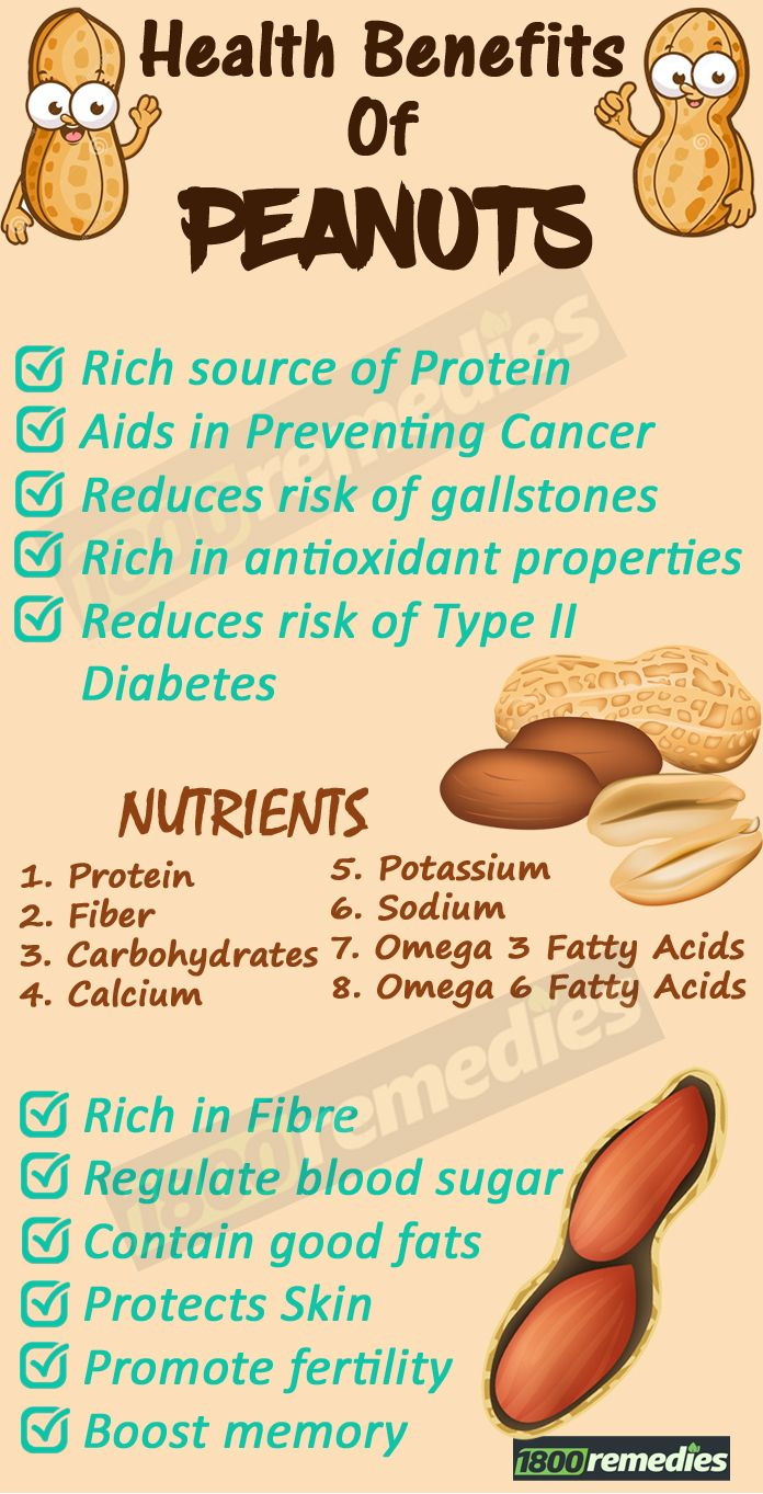 Image result for health benefits of groundnuts