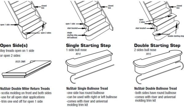 Request A Quote Or Order Stair Treads And Parts  Stair Treads