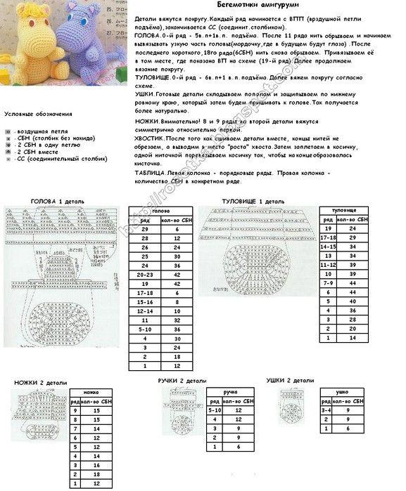 Amigurumi Moomin Caracters - FREE Crochet Pattern / Tutorial (use ...