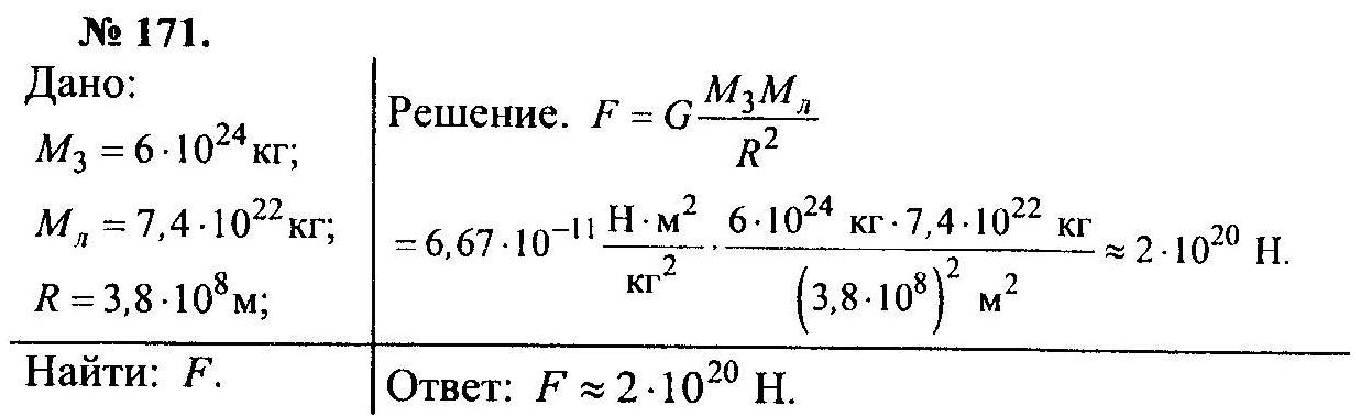 задачник по физике 7 класс артеменков ломаченков панебратцев