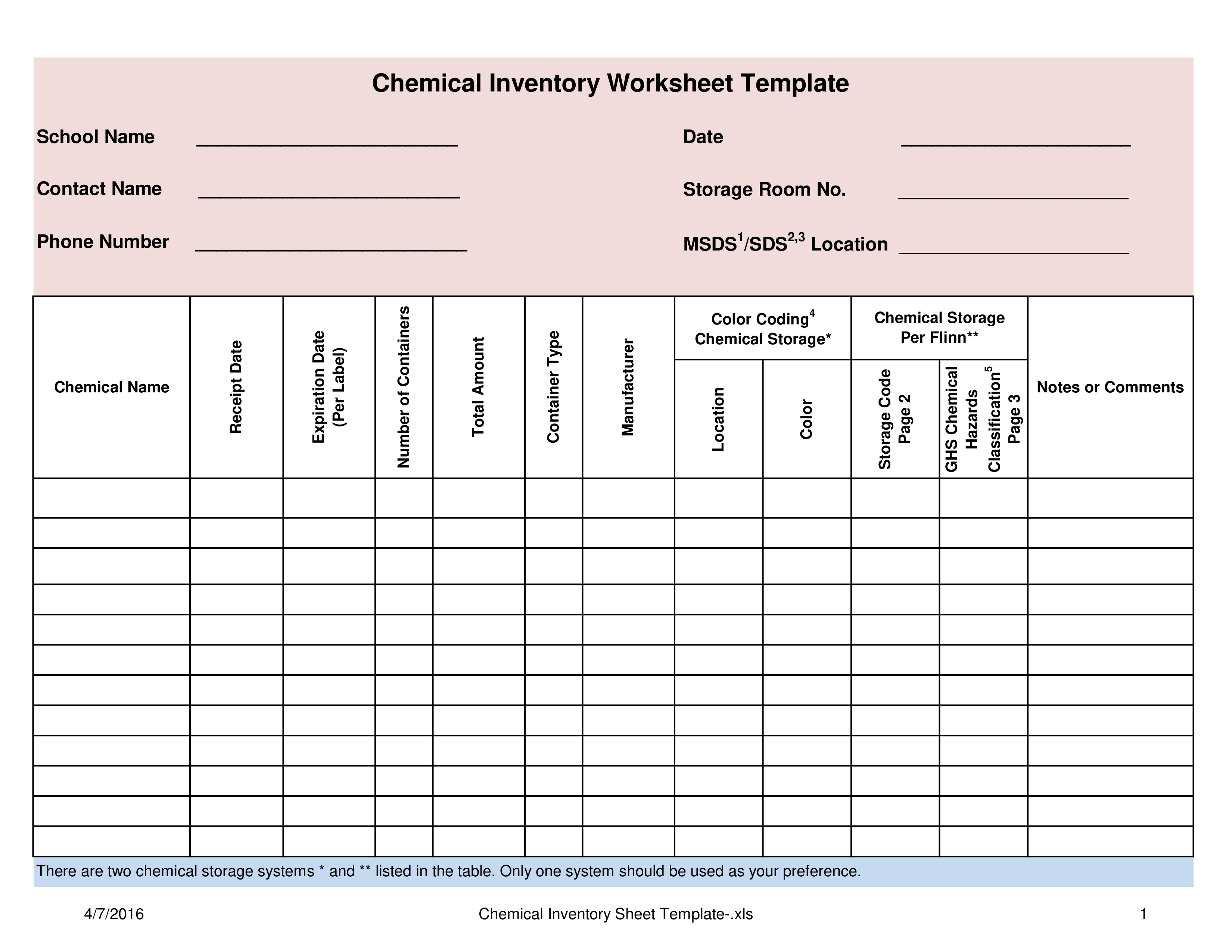 Chemical Inventory Worksheet Template