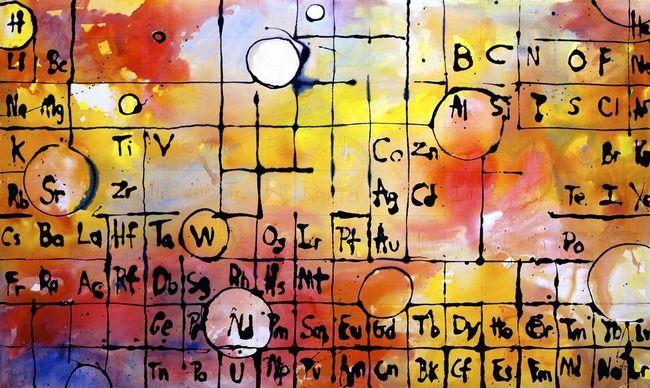 Periodic Table  - copy periodic table c