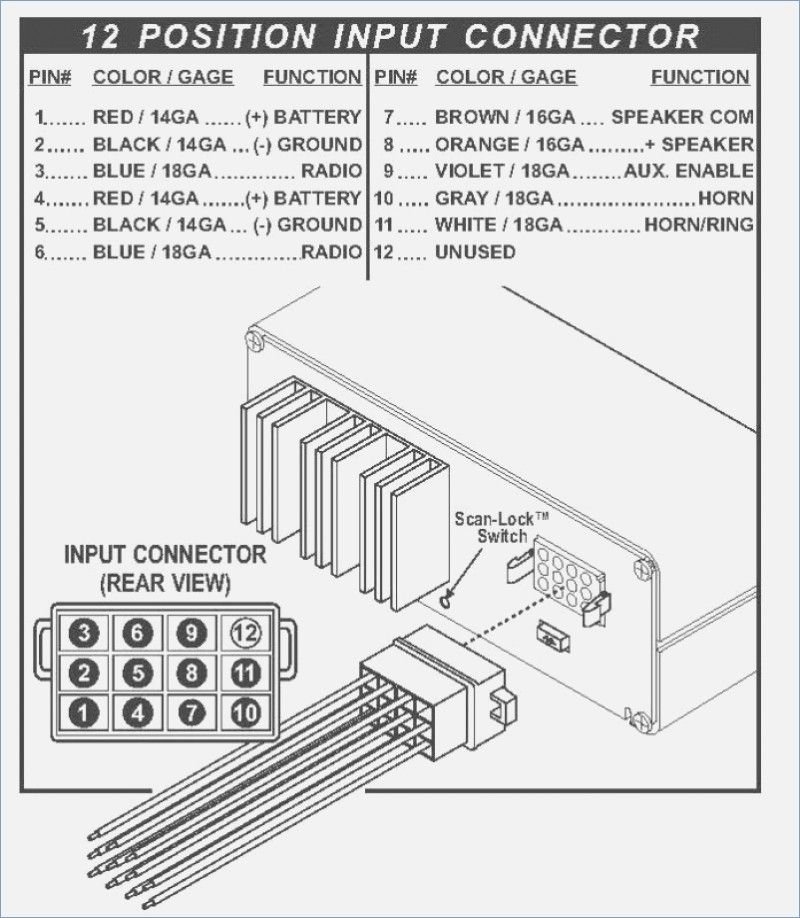 Federal Signal Legend Lightbar Wiring Diagram