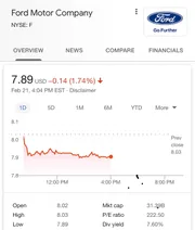 Pressure Mounts On Ford Ceo Jim Hackett As Stock Drops To 52 Week