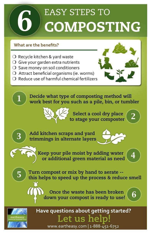 Composting Garden Compost Landscaping