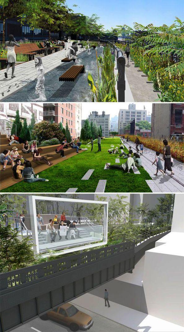 Landscape Gardening Huddersfield Landscape Gardening Course Where Urban Gardening Meaning Tagalo Arquitetura E Urbanismo Arquitetura Paisagista Desenho Urbano