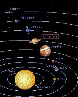 Situ Saturne Jpg 268 335 Terre Et Espace Systeme Solaire Saturne