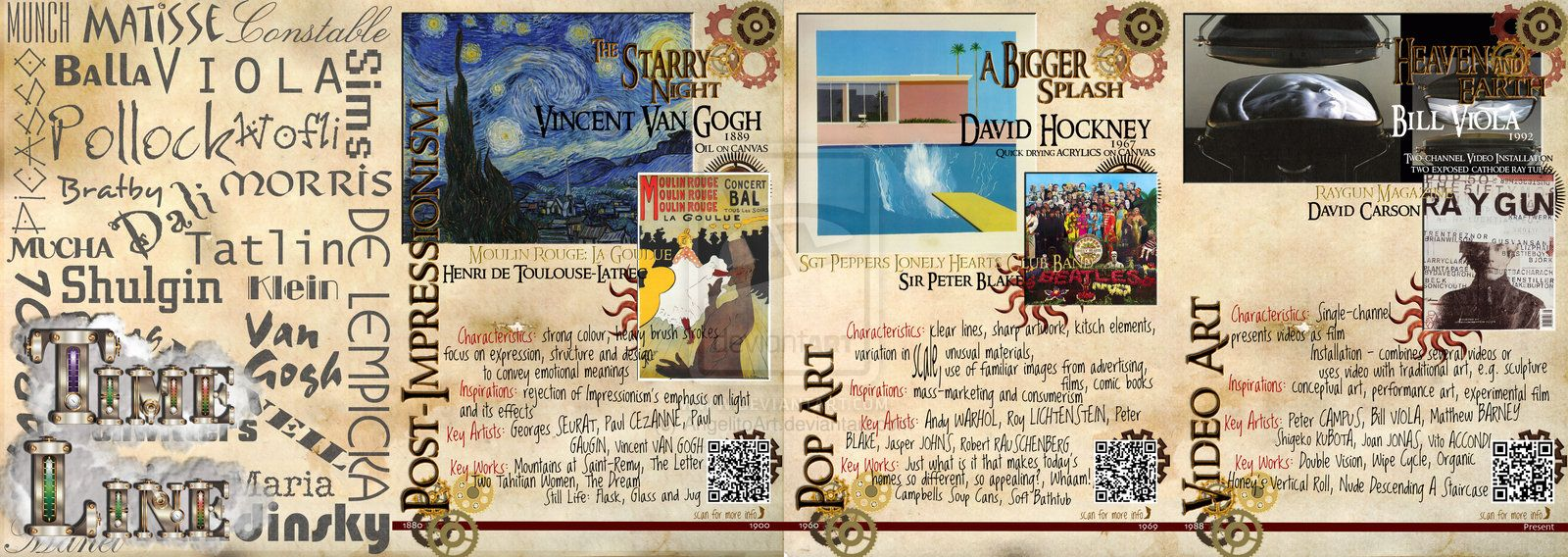 art history timeline for kids | art history timeline steampunk by ...