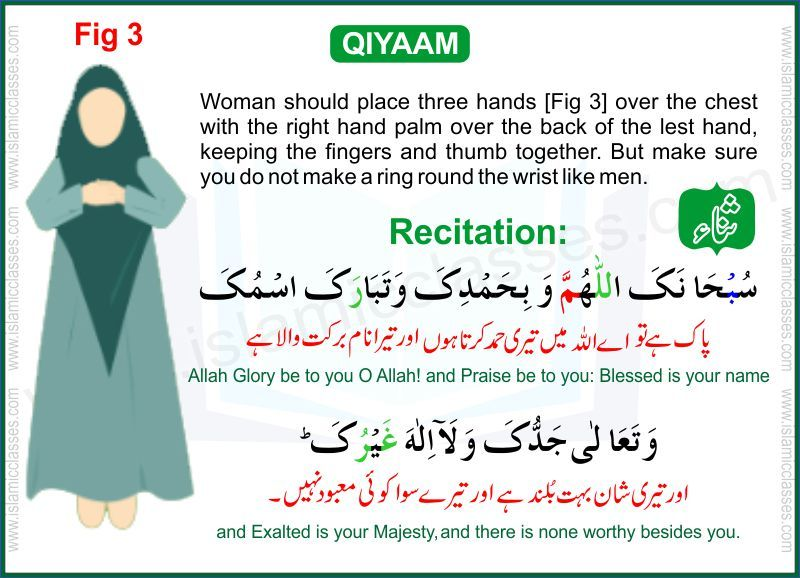 Learn How to Perform Salah Step by Step For Women ...