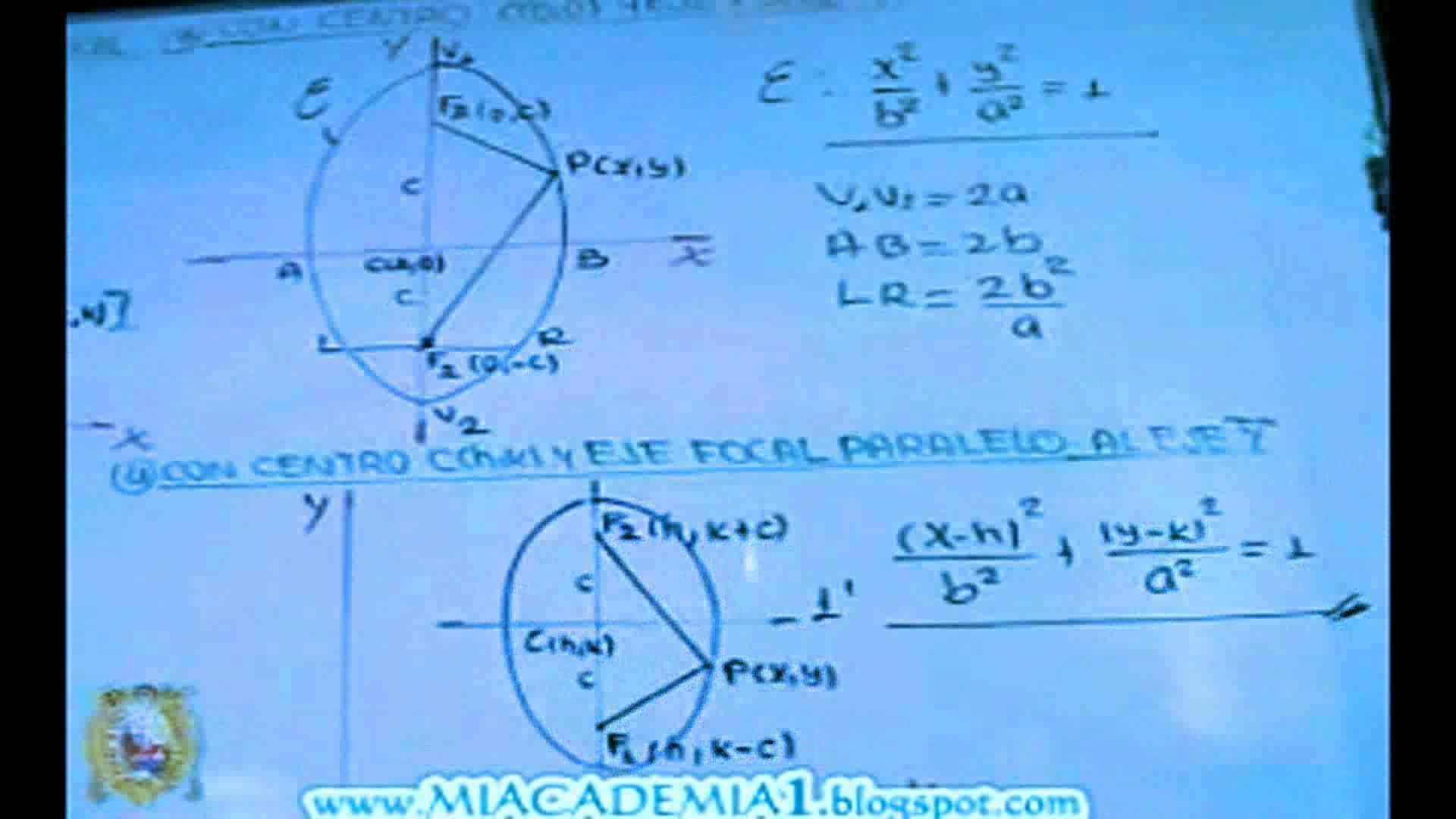 Ecuación De La Elipse Problemas Resueltos Con Teoría Y Ejemplos Algebra Youtube Math