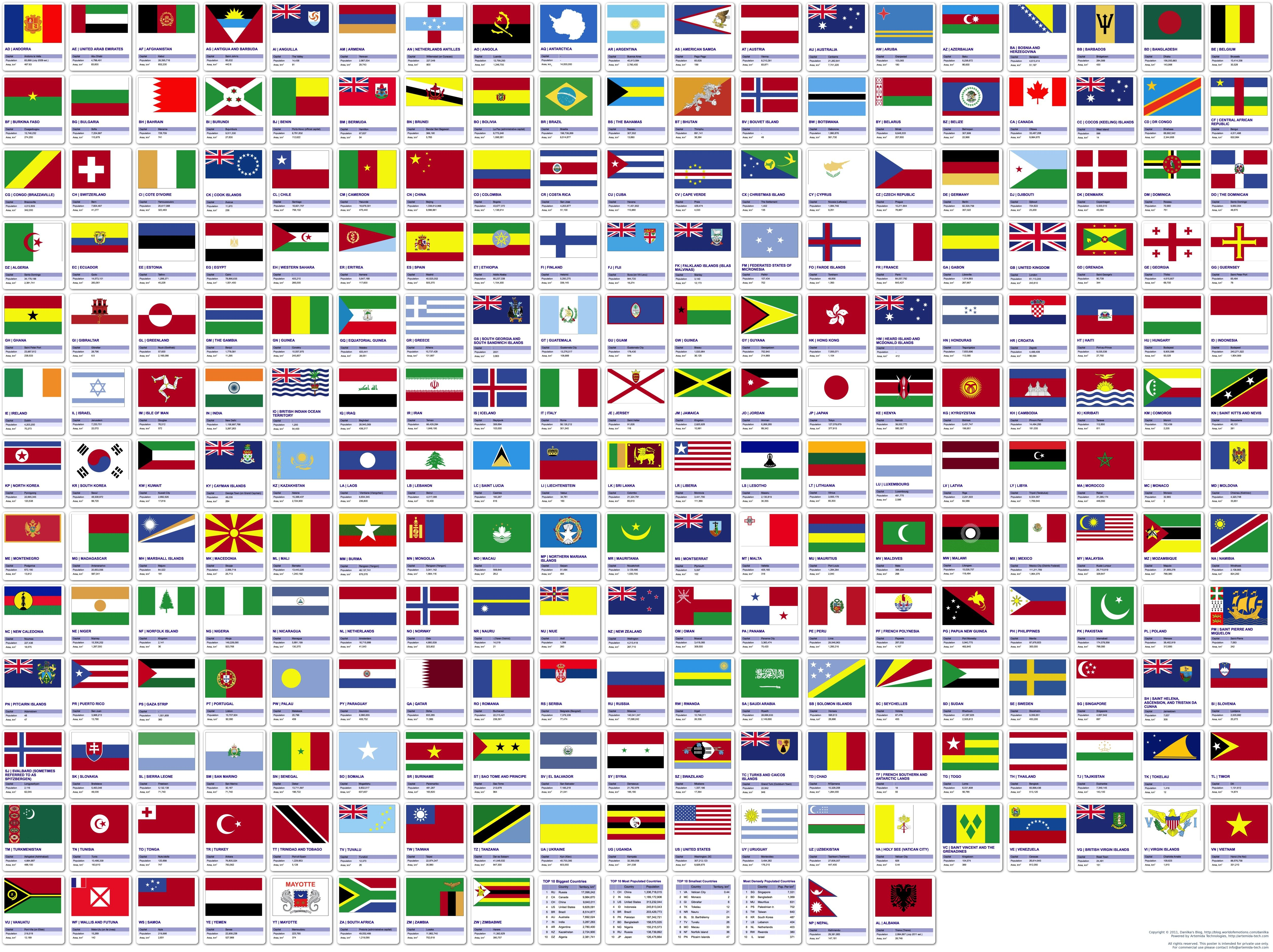 All Flags of the World | Info: Reference | Pinterest | Flags of ...