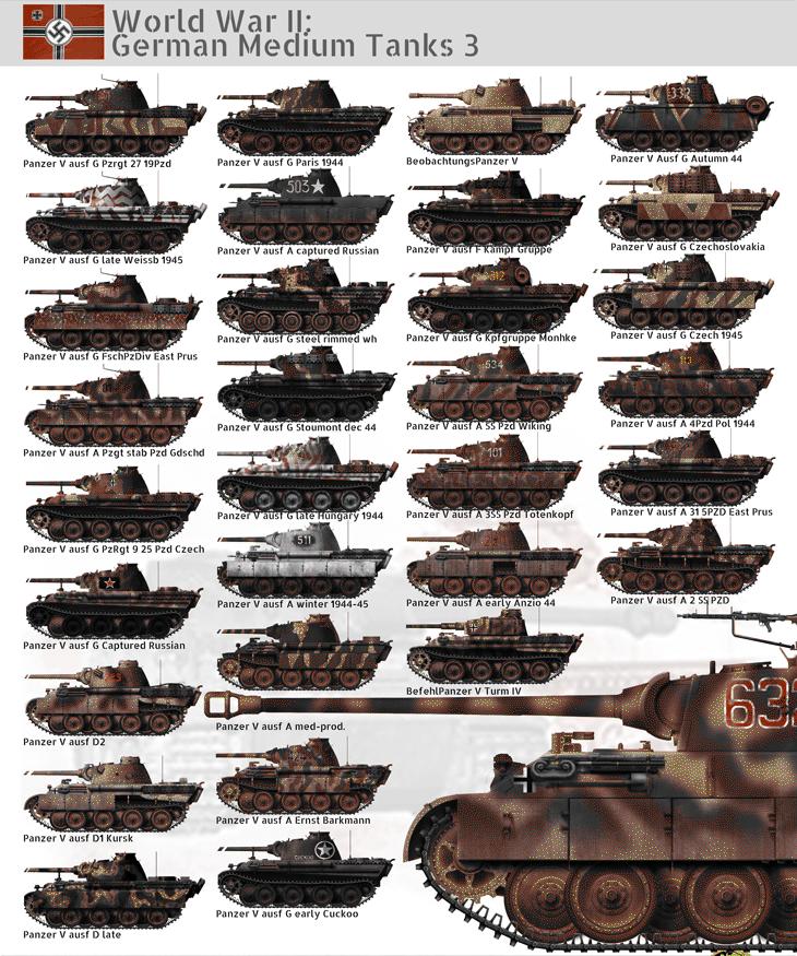 War thunder vr tank