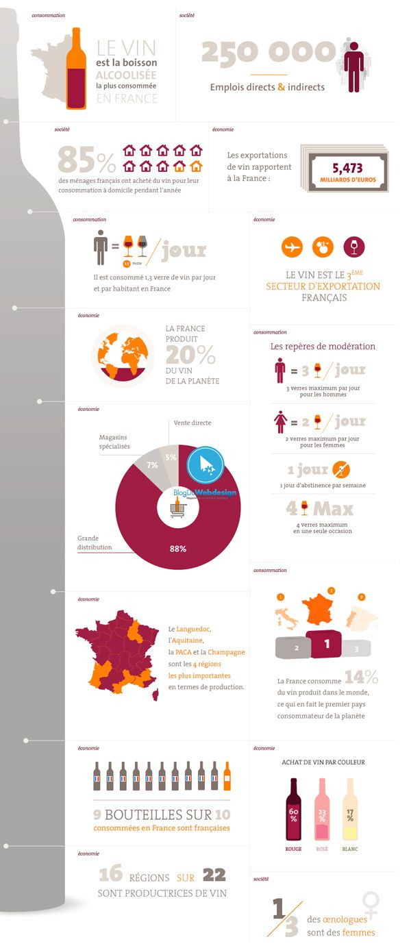 30 infographies et visualisations de donn u00e9es  u00e0 conna u00eetre