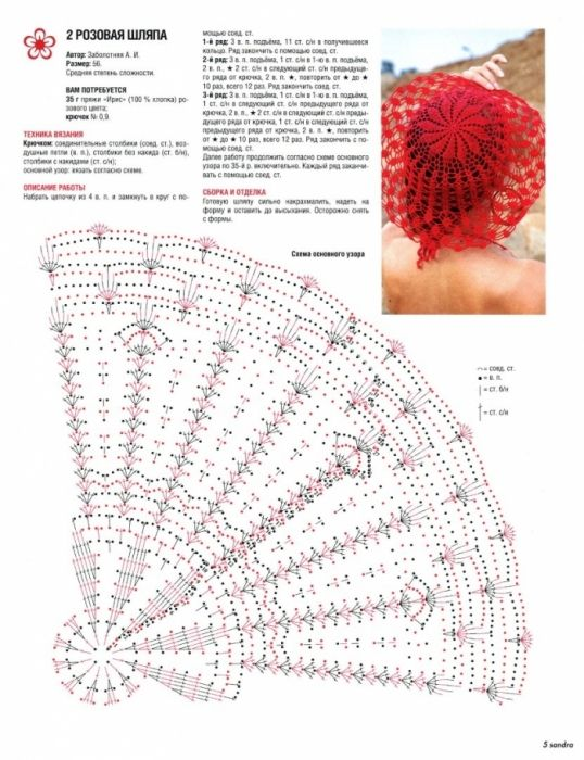 Red Summer Hats free crochet graph pattern | crocheted hats ...
