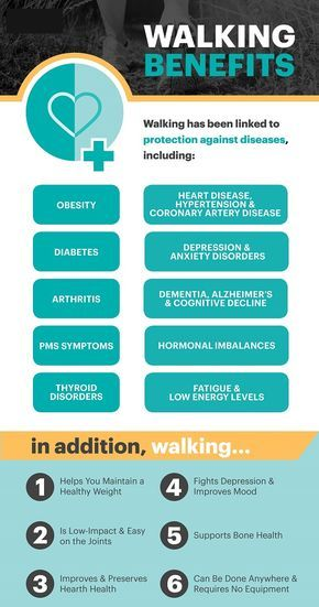 Walking to Lose Weight - Benefits of Walking Weight loss app