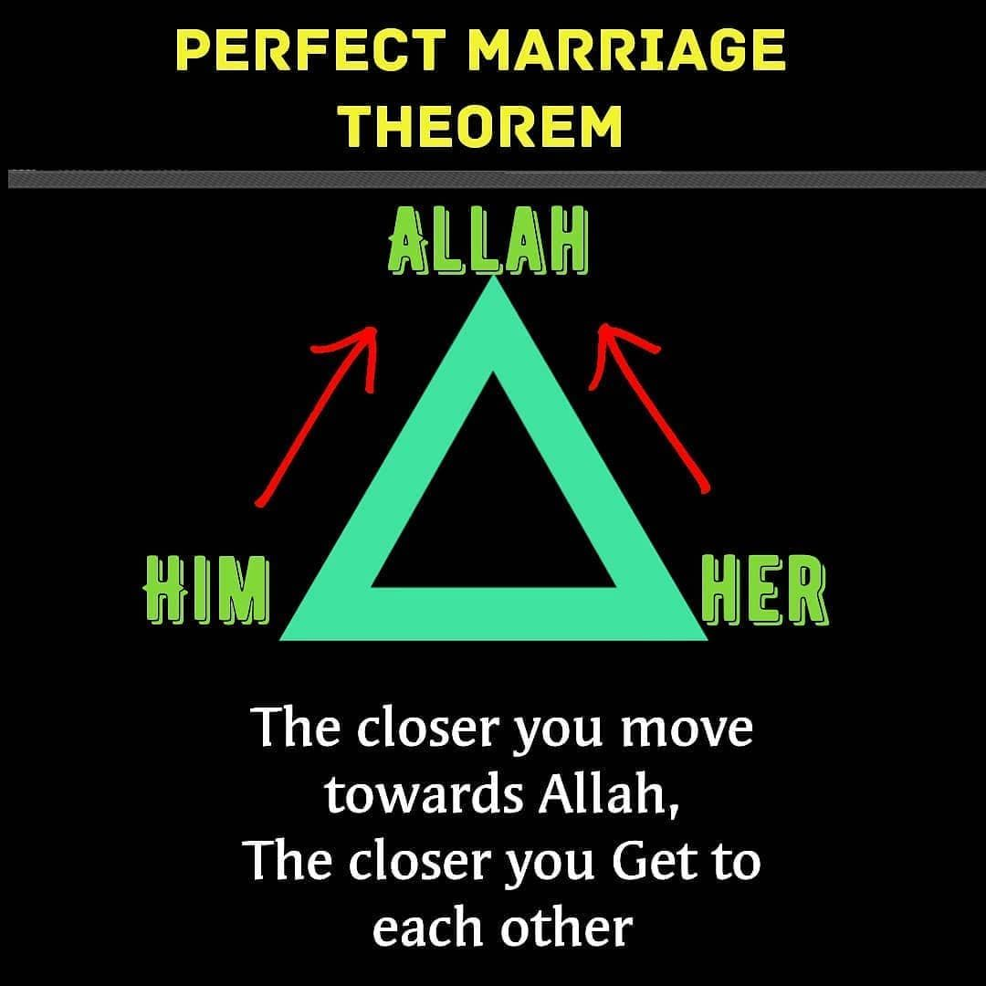 Pin By Ayesha Abbas On Islam