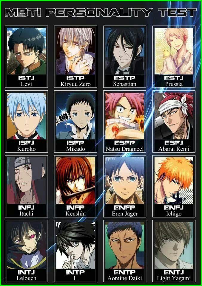 Anime Hair Color Meaning 14078 Anime Mbti Kenshin Anime Hair Color Anime Characters Anime Hair