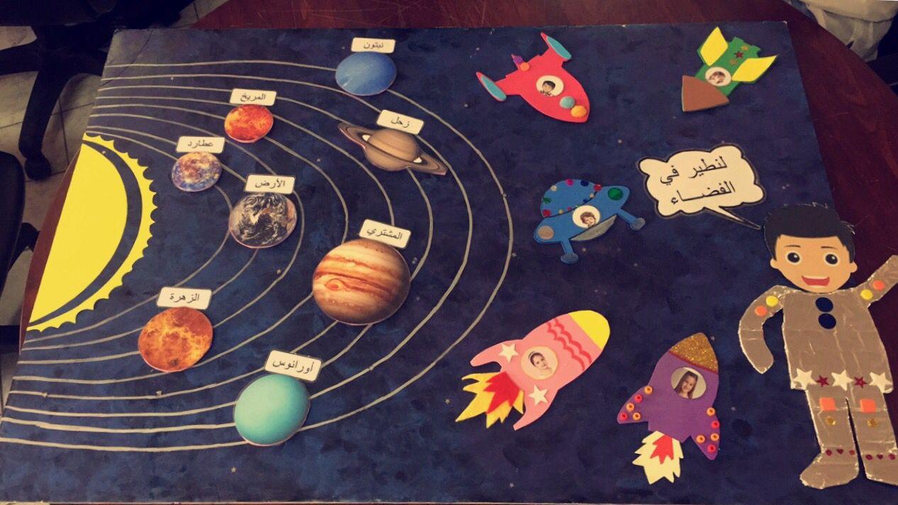 وحدة الفضاء Science Projects Cotton Ball Kids Rugs