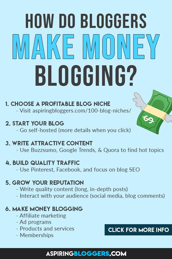 Online Money Making Jobs Quora Niche Ideas For Online