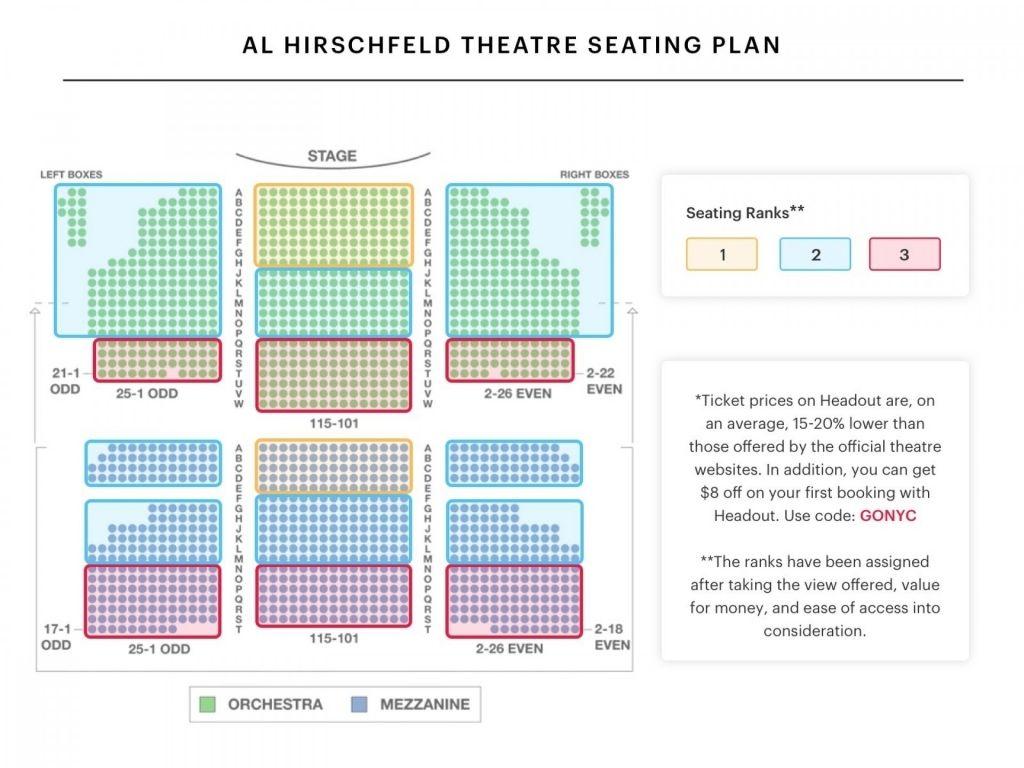Hirschfeld Theater Di 2020 Dengan Gambar