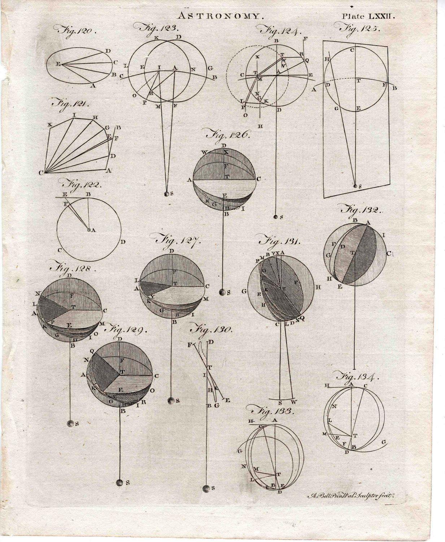 1797 astronomy original antique engraving from encyclopedia britannica -  astronomy lxxii