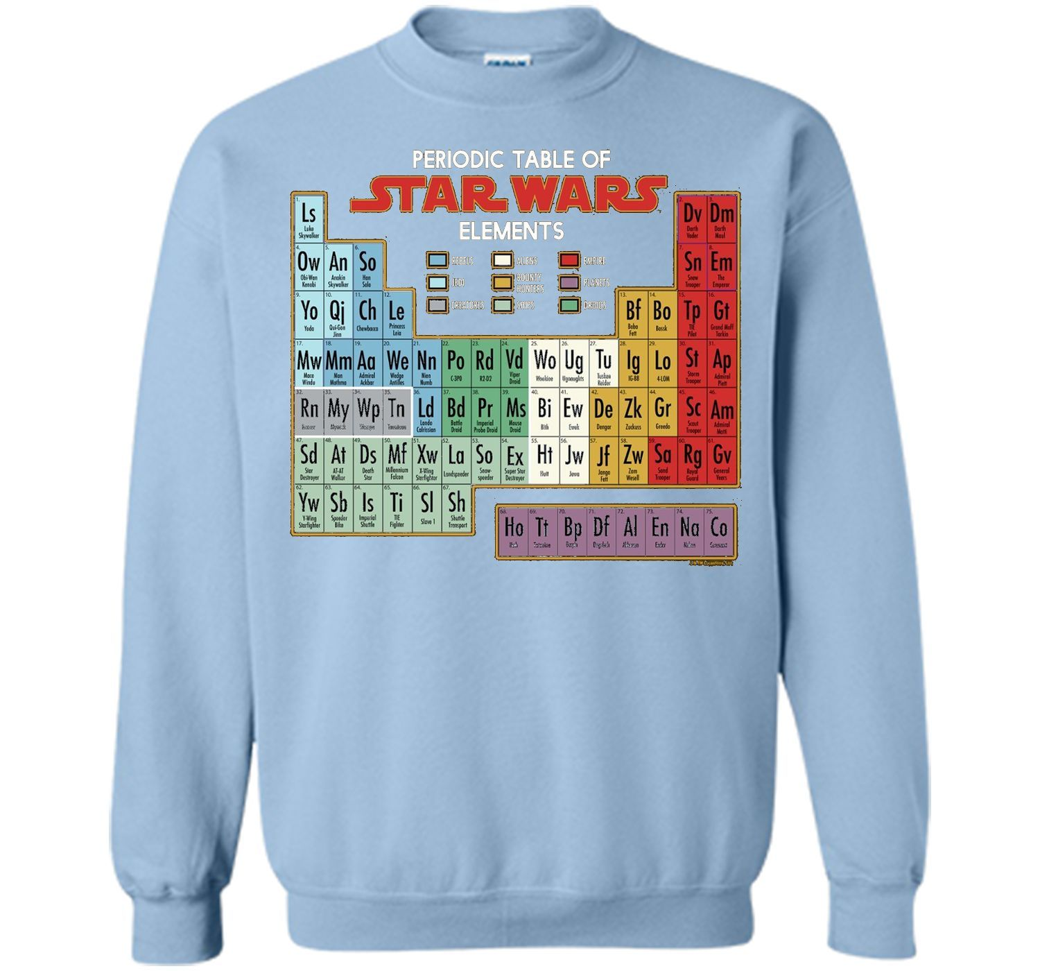 Star wars periodic table of elements graphic t shirt products star wars periodic table of elements graphic t shirt urtaz Choice Image