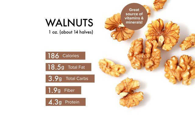 Walnuts: The Low-Carb Snack That Packs More Omega-3s Than Any Other Nut | Livestrong.com