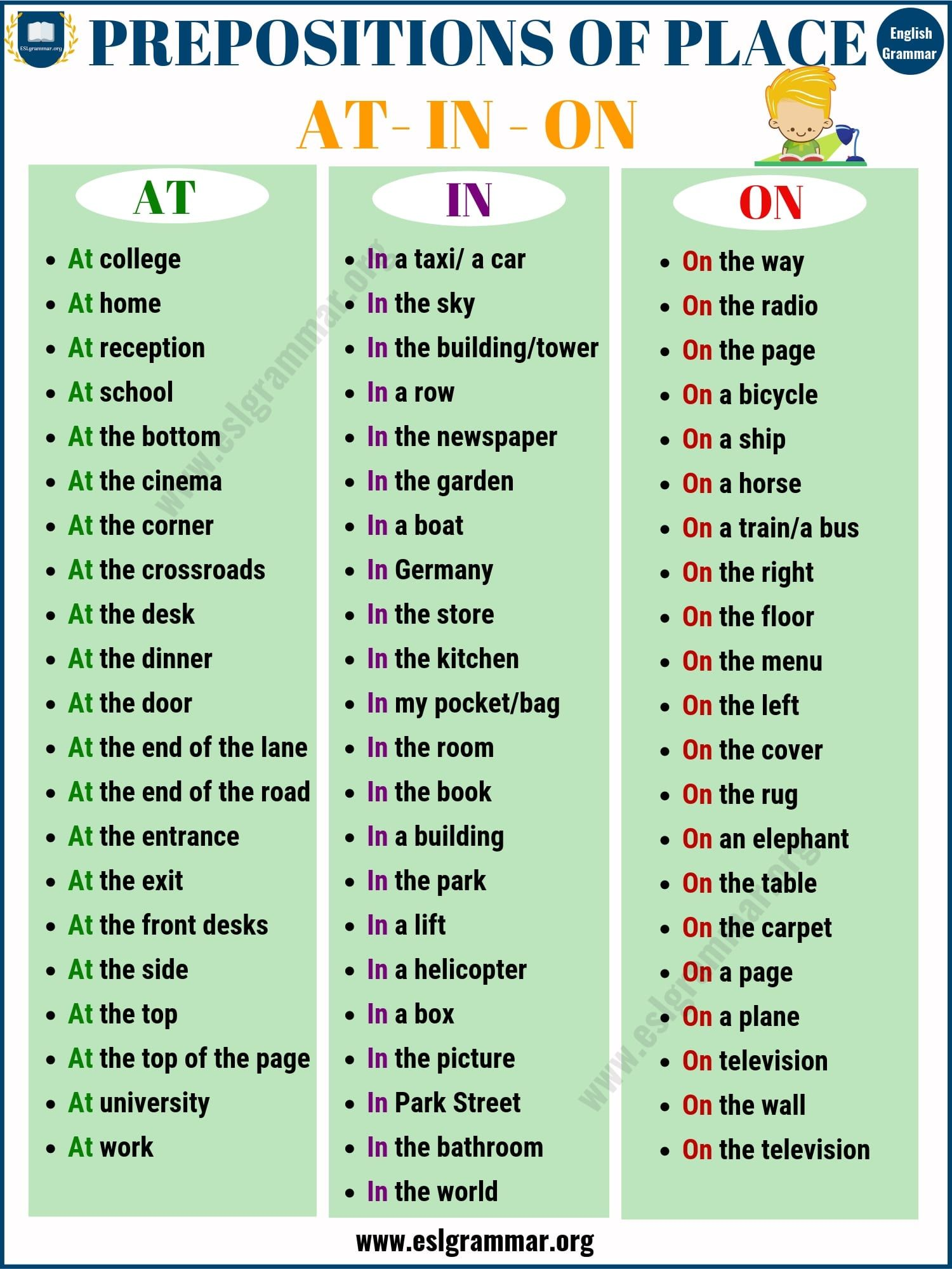Preposition Of Place With Images
