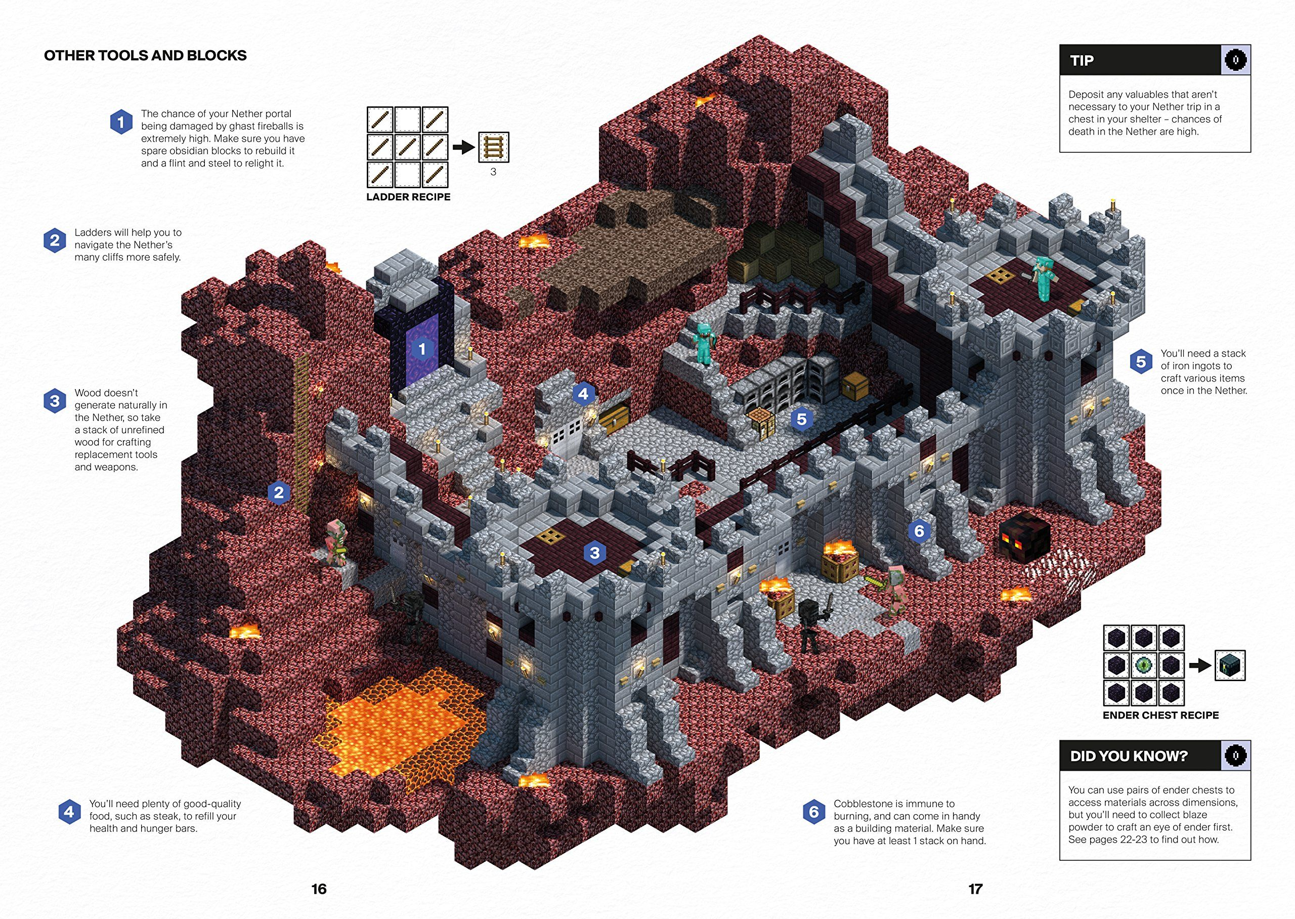 Pin By Jose Ortiz Gunni On Minecraft Projects Minecraft Projects Minecraft Blueprints Minecraft Creations