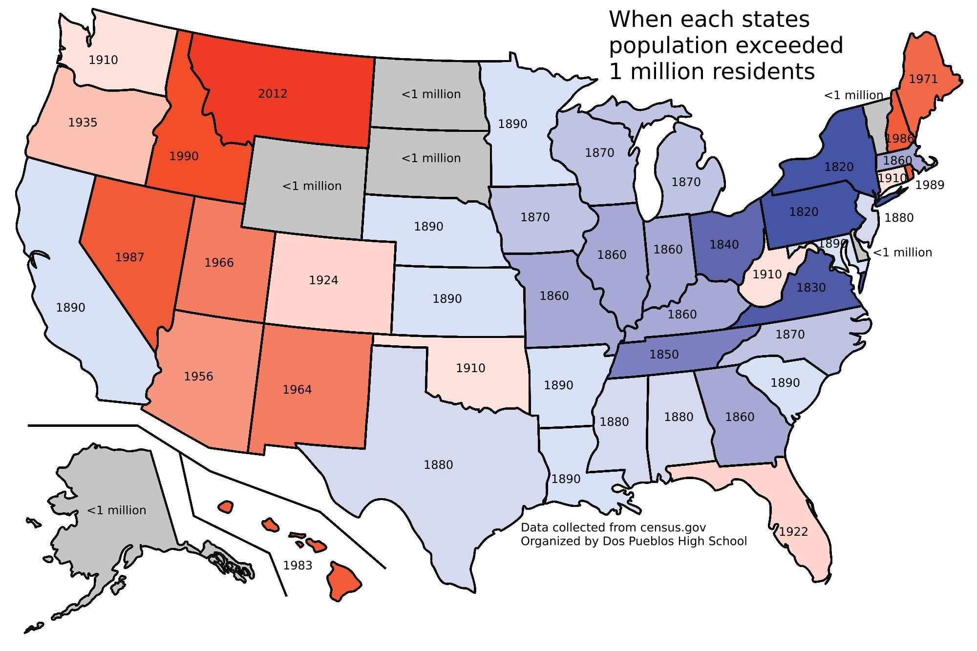 united states map population When Each U S States Population Exceeded 1 Million Residents